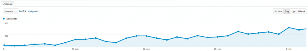linkbuilding resultat google analytics